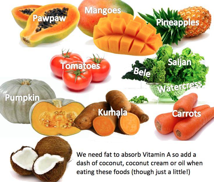 thuc-pham-giau-vitamin-a