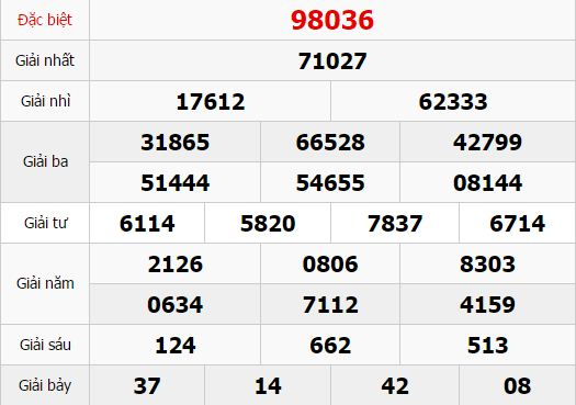 phân tích kết quả xổ số miền bắc- dự đoán xsmb thu 4