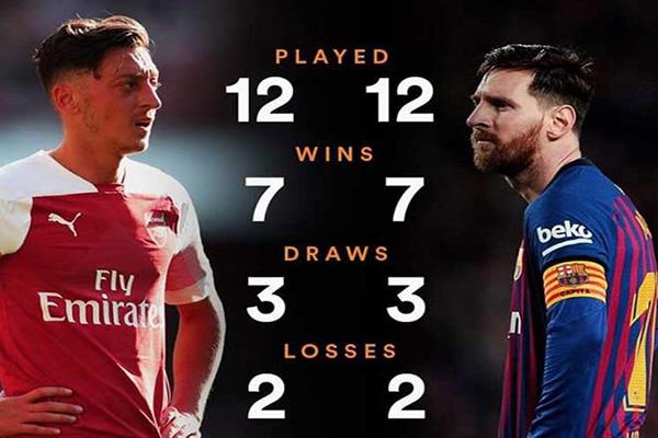 Barcelona dẫn đầu La Liga