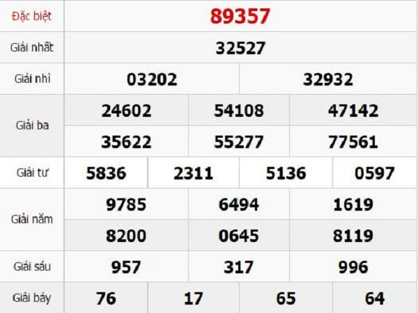 Nhận định soi cầu dự đoán xổ số miền bắc- sxmb ngày 28/01