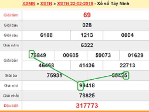 Nhận định các cặp lô xiên trong KQXSTN ngày 16/07 chuẩn 100%