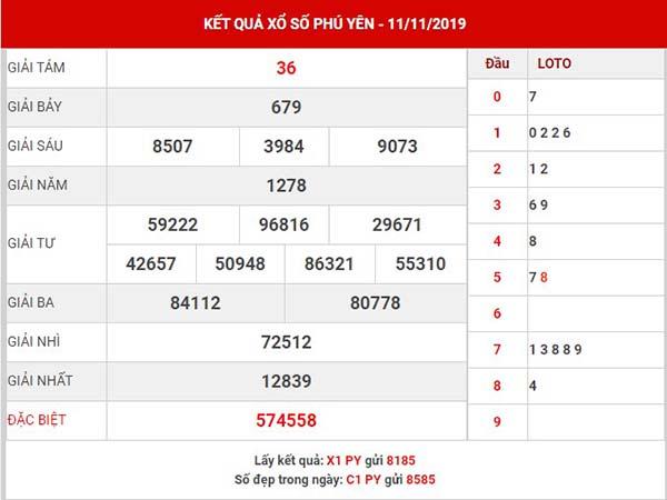 Dự đoán KQXS Phú Yên thứ 2 ngày 18-11-2019