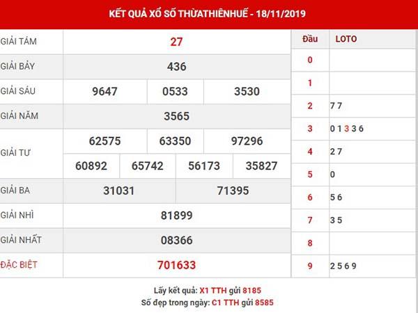 Thống kê SX Thừa Thiên Huế thứ 2 ngày 25-11-2019