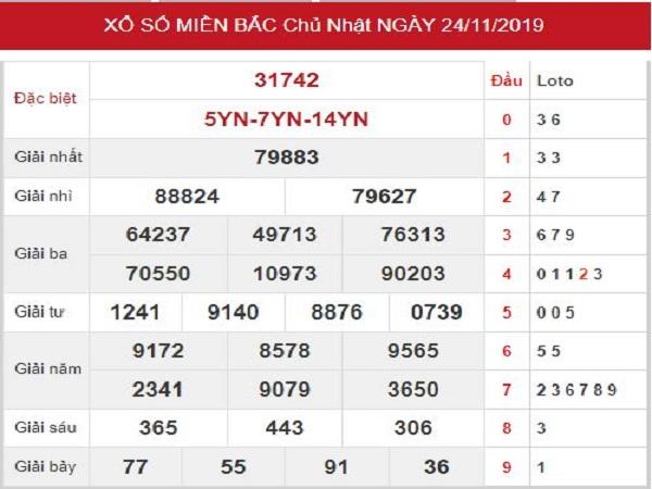 Dự đoán kết quả xổ số miền bắc ngày 25/11 chuẩn xác