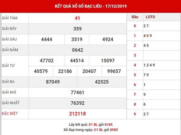 Thống kê sổ xố Bạc Liêu thứ 3 ngày 24-12-2019