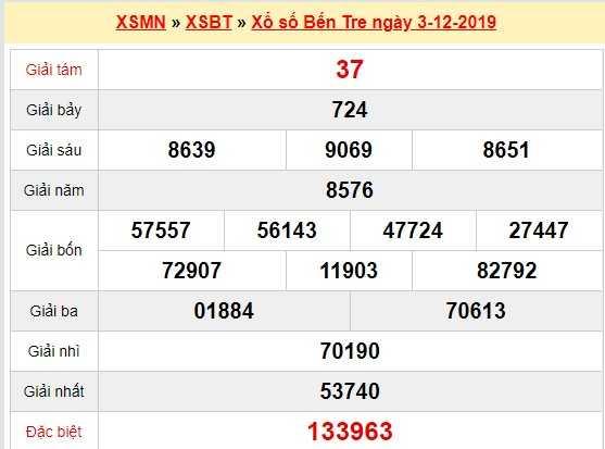 Nhận định kqxs bến tre ngày 10/12 tỷ lệ trúng cao