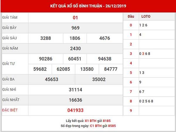 Soi cầu số đẹp xs Bình Thuận thứ 5 ngày 02-01-2020