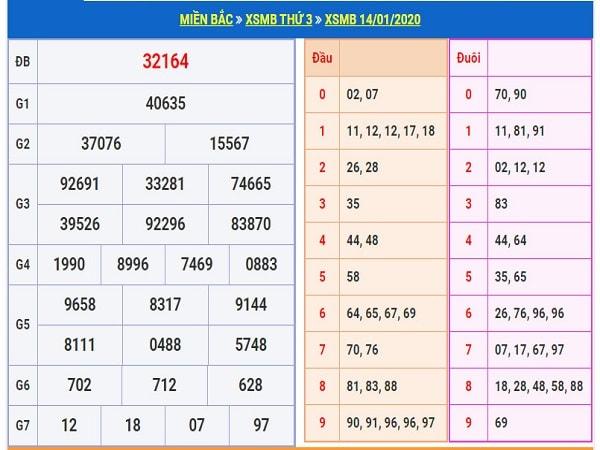 soi-cau-xsmb-15-1-2020-min