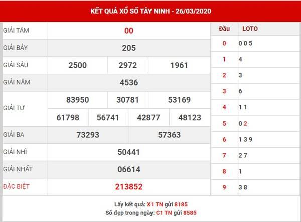 Thống kê SX Tây Ninh thứ 5 ngày 16-4-2020