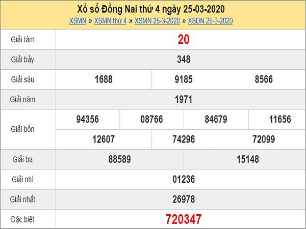 Tổng hợp KQXSDN- Nhận định xổ số đồng nai ngày 29/04