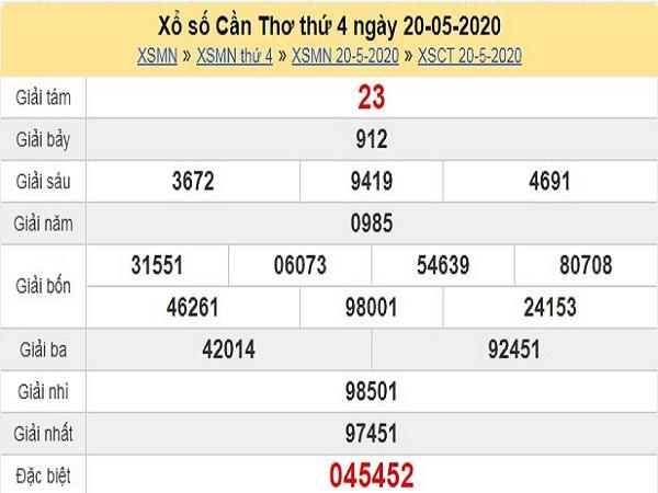 Bảng KQXSCT- Soi cầu lô tô xổ số cần thơ thứ 4 ngày 27/05/2020