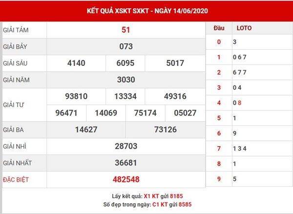 Soi cầu kết quả XS Kon Tum chủ nhật ngày 21-6-2020