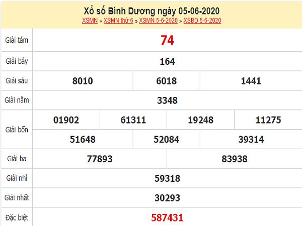 Tổng hợp KQXSBD- Soi cầu xổ số bình dương thứ 6 ngày 12/06 chuẩn