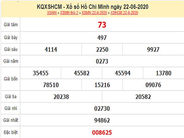 Bảng KQXSHCM- Nhận định xổ số hồ chí minh ngày 27/06 chuẩn xác