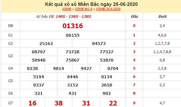 Thống kê XSMB 27/6/2020 chốt KQXS miền Bắc thứ 7