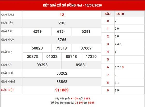 Thống kê kết quả XS Đồng Nai thứ 4 ngày 22-7-2020