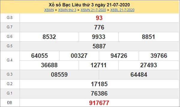 Thống kê XSBL 28/7/2020 chốt KQXS Bạc Liêu thứ 3