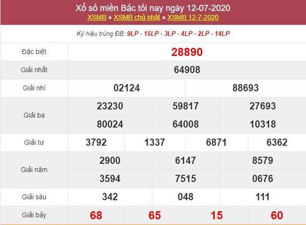 Thống kê XSMB 13/7/2020 chốt KQXS miền Bắc thứ 2