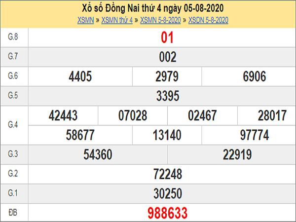 Chuyên gia dự đoán KQXSDN- xổ số đồng nai ngày 12/08/2020