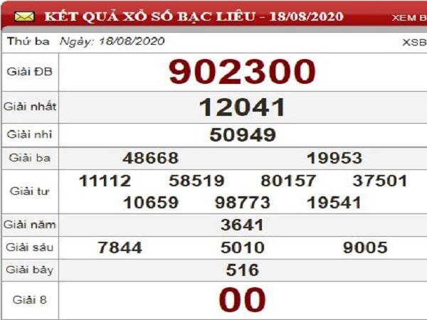 Dự đoán KQXSBL- xổ số bạc liêu thứ 3 ngày 25/08 hôm nay