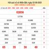 Bảng KQXSMB- Nhận định xổ số miền bắc ngày 04/08 chuẩn xác