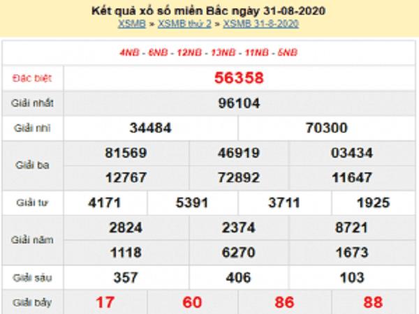 Nhận định KQXSMB- xổ số miền bắc thứ 3 ngày 01/09/2020