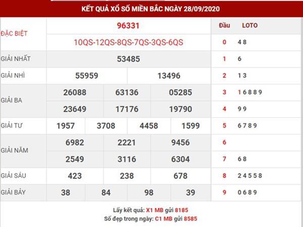 Thống kê Loto đẹp SX Miền Bắc thứ 3 ngày 29-9-2020