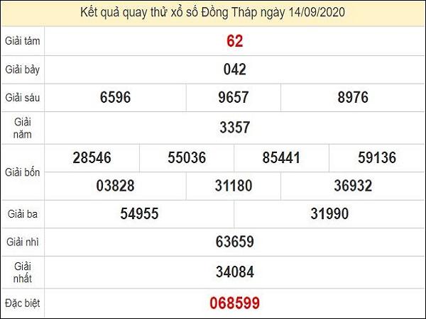 Quay thử KQXS miền Nam – KQ XSDT – XSMN – SXDTHAP