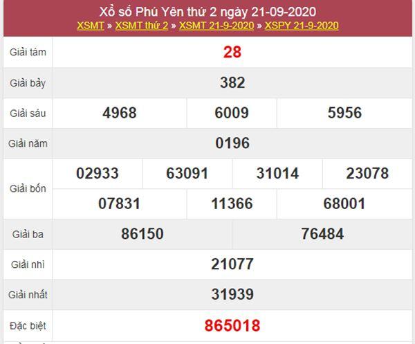 Thống kê XSPY 28/9/2020 chốt số Phú Yên thứ 2 hôm nay