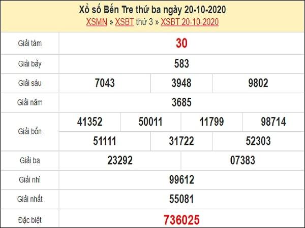 Thống kê XSBT 27/10/2020