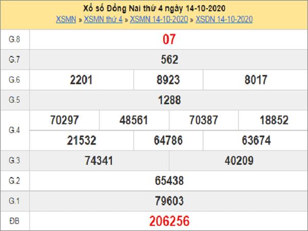 Phân tích KQXSDN ngày 21/10/2020- xổ số đồng nai