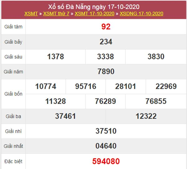 Thống kê XSDNG 21/10/2020 chốt KQXS Đà Nẵng thứ 4