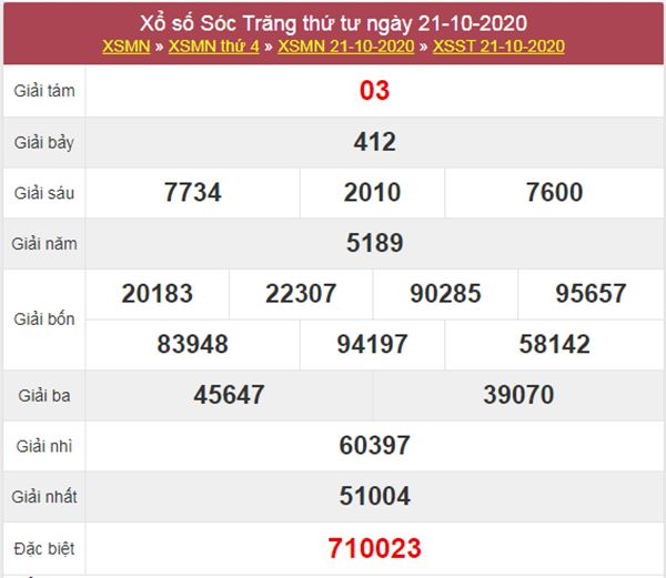 Thống kê XSST 28/10/2020 chốt lô VIP Sóc Trăng thứ 4