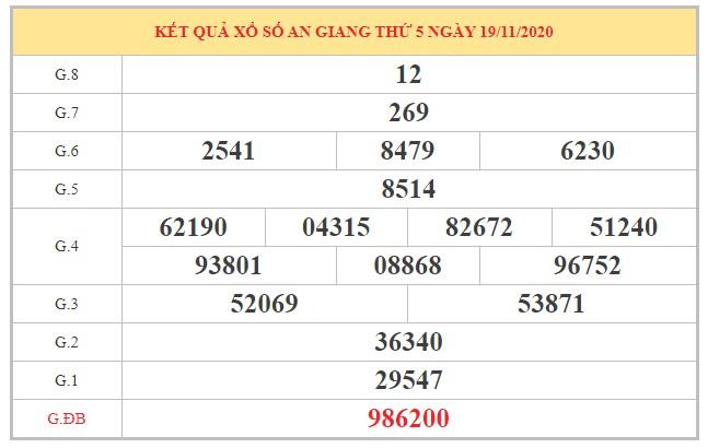 Thống kê XSAG ngày 26/11/2020 dựa trên kết quả kỳ trước