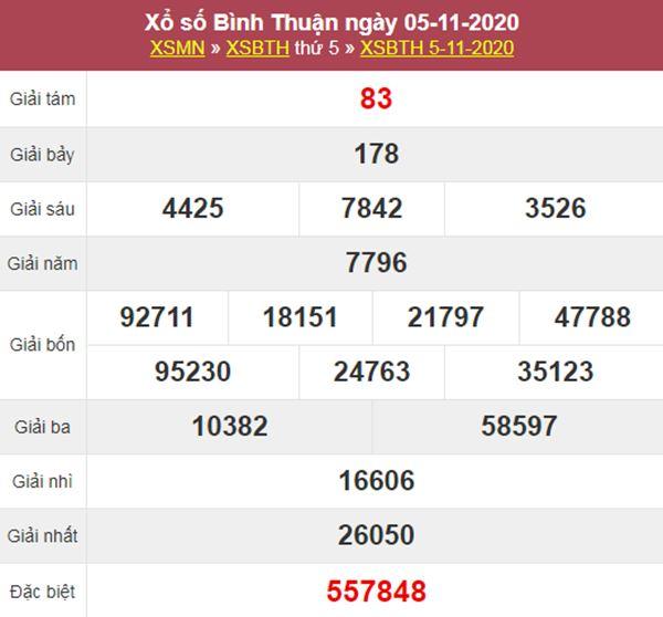 Thống kê XSBTH 12/11/2020 chốt đầu đuôi giải đặc biệt thứ 5