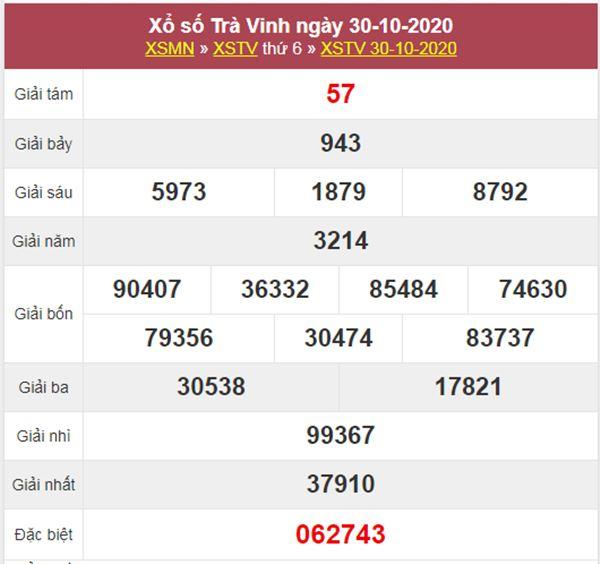 Thống kê XSTV 6/11/2020 chốt đầu đuôi giải đặc biệt Trà Vinh