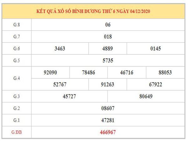 Thống kê KQXSBD ngày 11/12/2020 dựa trên kết quả kì trước