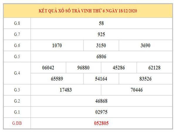 Thống kê KQXSTV ngày 25/12/2020 dựa trên kết quả kì trước