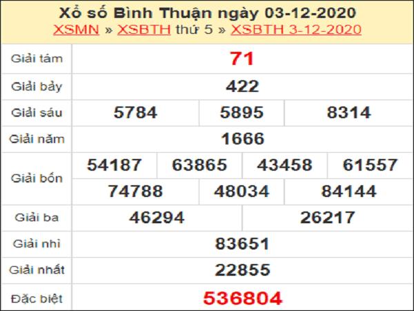 Dự đoán XSBT ngày 10/12/2020- xổ số bình thuận