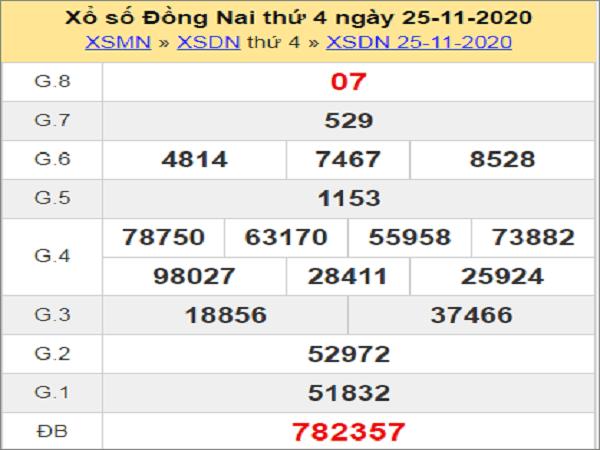 Thống kê XSDN ngày 02/12/2020- xổ số đồng nai hôm nay