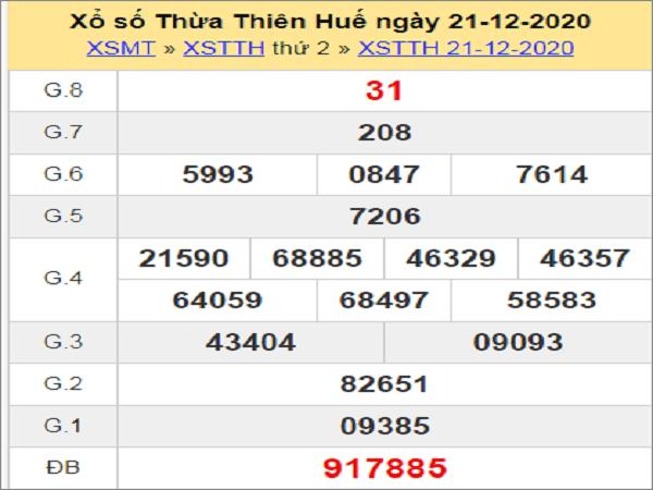 Nhận định KQXSTTH ngày 28/12/2020- xổ số thừa thiên huế