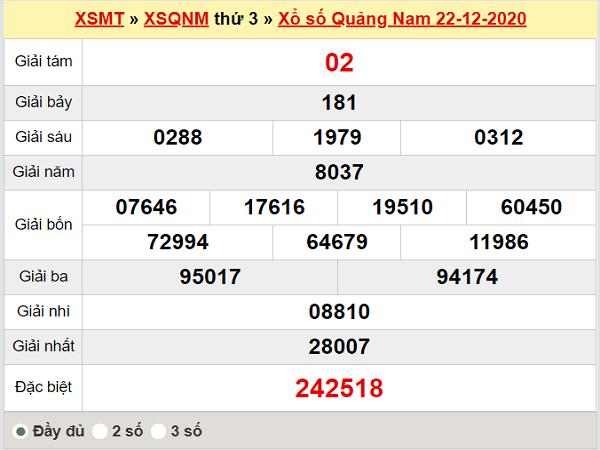 Thống kê XSQNM ngày 29/12/2020, thống kê xổ số Quảng Nam