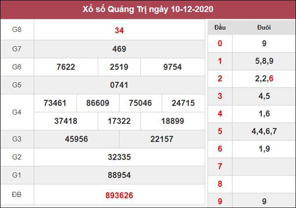 Thống kê XSQT 17/12/2020 tổng hợp những cặp số đẹp thứ 5
