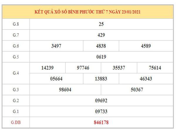 Thống kê KQXSBP ngày 30/1/2021 dựa trên kết quả kì trước