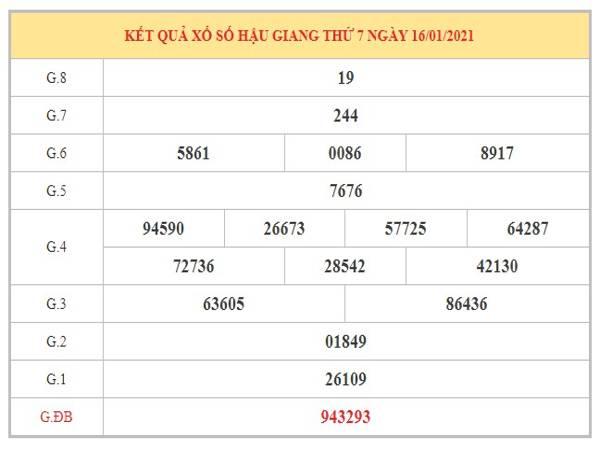Thống kê KQXSHG ngày 23/1/2021 dựa trên kết quả kì trước