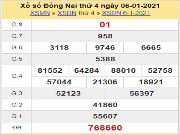 Thống kê KQXSDN ngày 13/11/2020- xổ số đồng nai chi tiết
