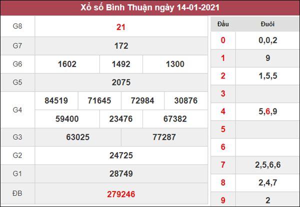 Thống kê XSBTH 21/1/2021 chốt cầu lô giải đặc biệt Bình Thuận