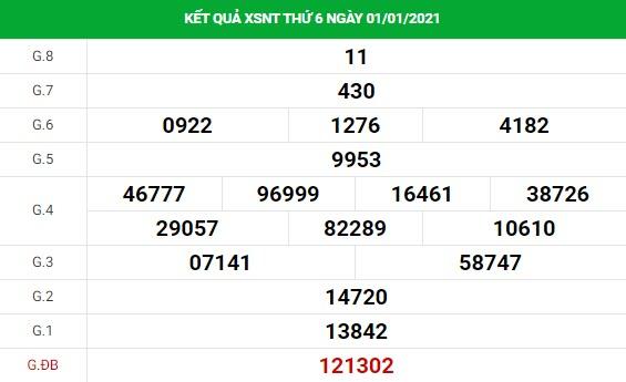 Soi cầu dự đoán XS Ninh Thuận Vip ngày 08/01/2021