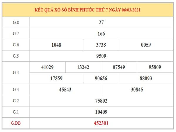 Thống kê KQXSBP ngày 13/3/2021 dựa trên kết quả kì trước
