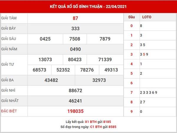 Thống kê xổ số Bình Thuận thứ 5 ngày 29/4/2021